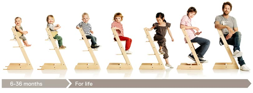 stokke tripp trapp chair grows with the child for life how to buy a used