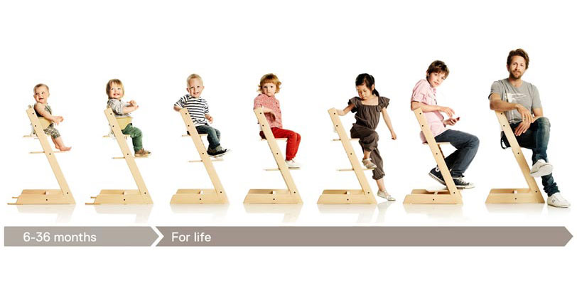 Stokke Tripp Trapp chair grows with the child for life | How to Buy a Used Stokke Tripp Trapp Chair
